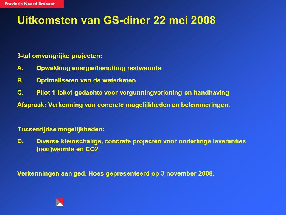 Uitkomsten van GS-diner 22 mei 2008 3-tal omvangrijke projecten: A.Opwekking energie/benutting restwarmte B.Optimaliseren van de waterketen C.Pilot 1-