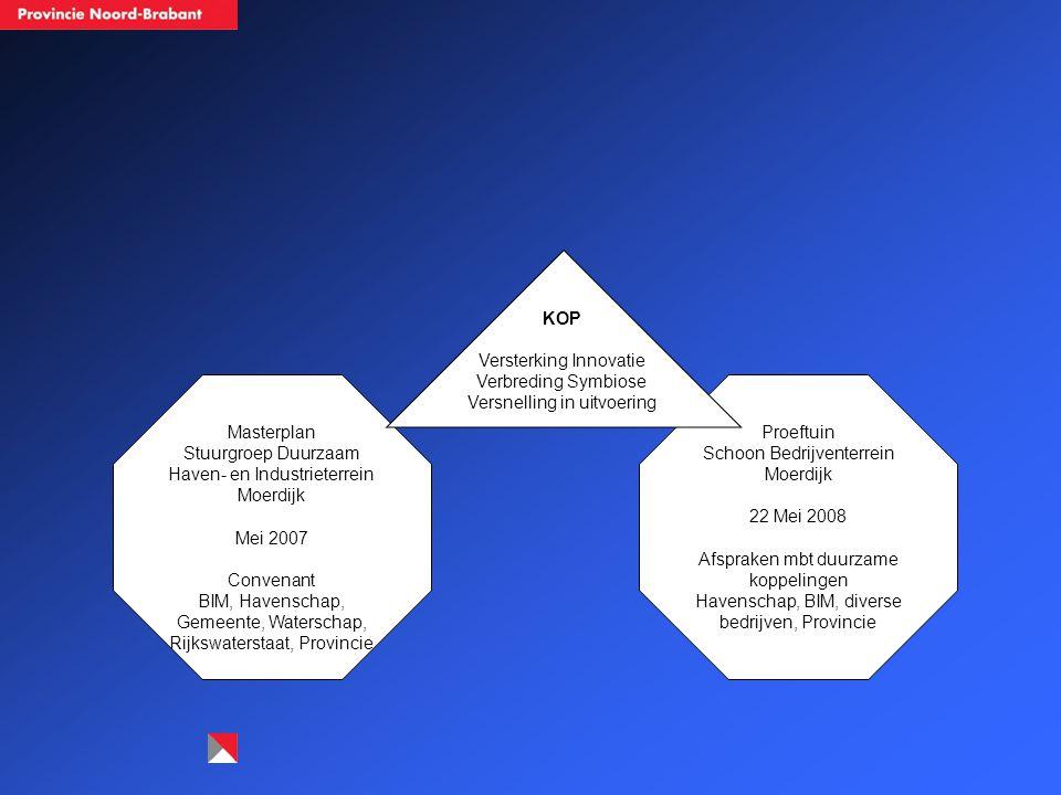 Vervolg na 3 november Uitwerking Ringleiding met eerste prioriteit Appelweg Haalbaarheidsstudie & Business Case Uitwerken en vaststellen gezamenlijke ambities Vastleggen van afspraken over uitvoering projecten proeftuin Schoon Bedrijventerrein
