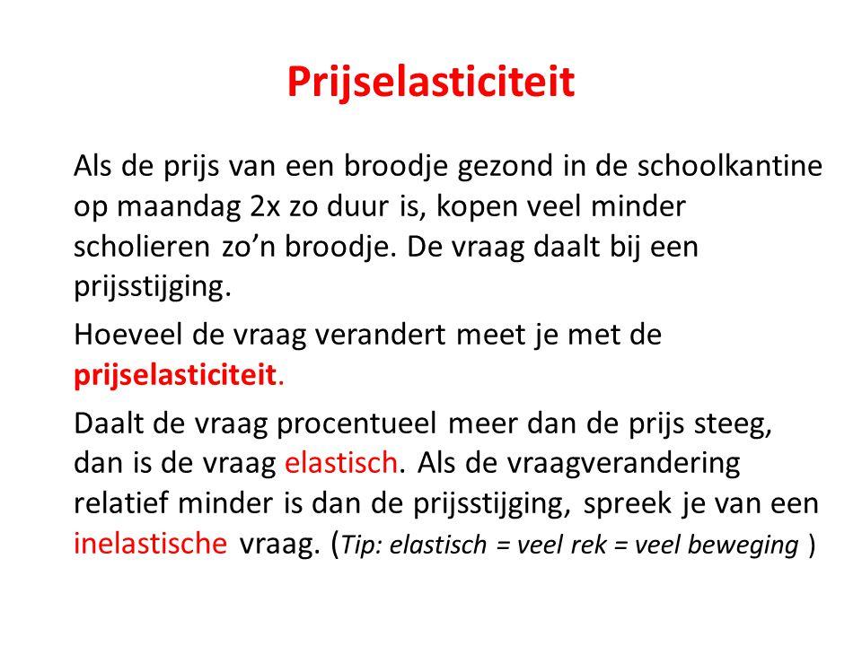 Prijselasticiteit Als de prijs van een broodje gezond in de schoolkantine op maandag 2x zo duur is, kopen veel minder scholieren zo'n broodje.
