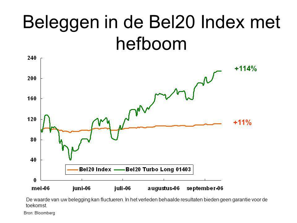 Beleggen in de Bel20 Index met hefboom Bron: Bloomberg De waarde van uw belegging kan fluctueren. In het verleden behaalde resultaten bieden geen gara