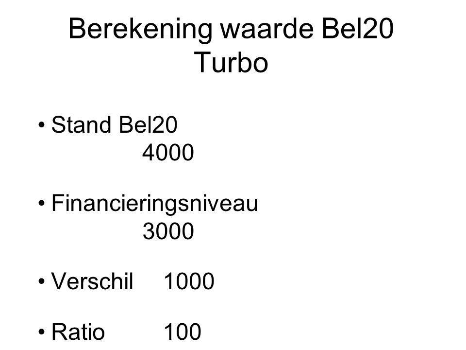 Berekening waarde Bel20 Turbo Stand Bel20 4000 Financieringsniveau 3000 Verschil1000 Ratio 100 Waarde Turbo Long 1000/100 = EUR 10 Stop loss-niveau 33