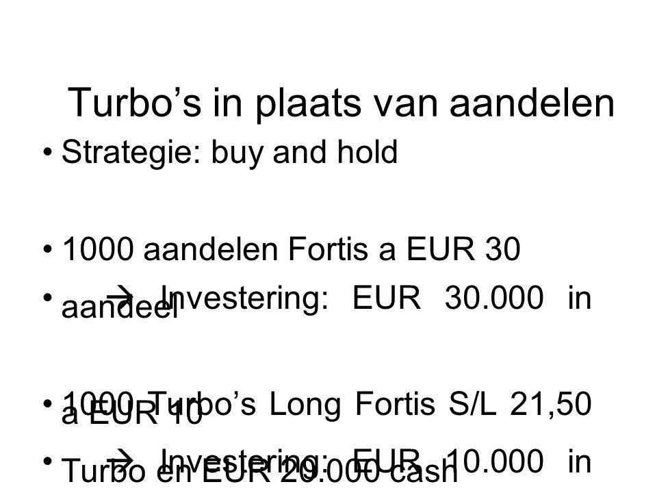 Turbo's in plaats van aandelen Strategie: buy and hold 1000 aandelen Fortis a EUR 30  Investering: EUR 30.000 in aandeel 1000 Turbo's Long Fortis S/L