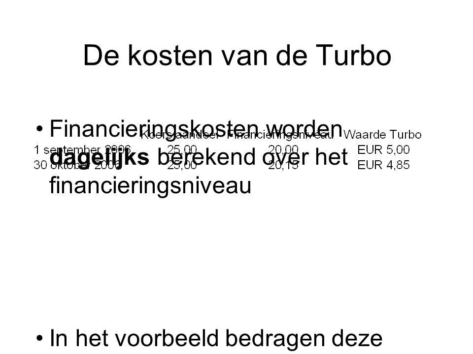 Financieringskosten worden dagelijks berekend over het financieringsniveau In het voorbeeld bedragen deze ongeveer EUR 0,0026 per dag Dat is ongeveer