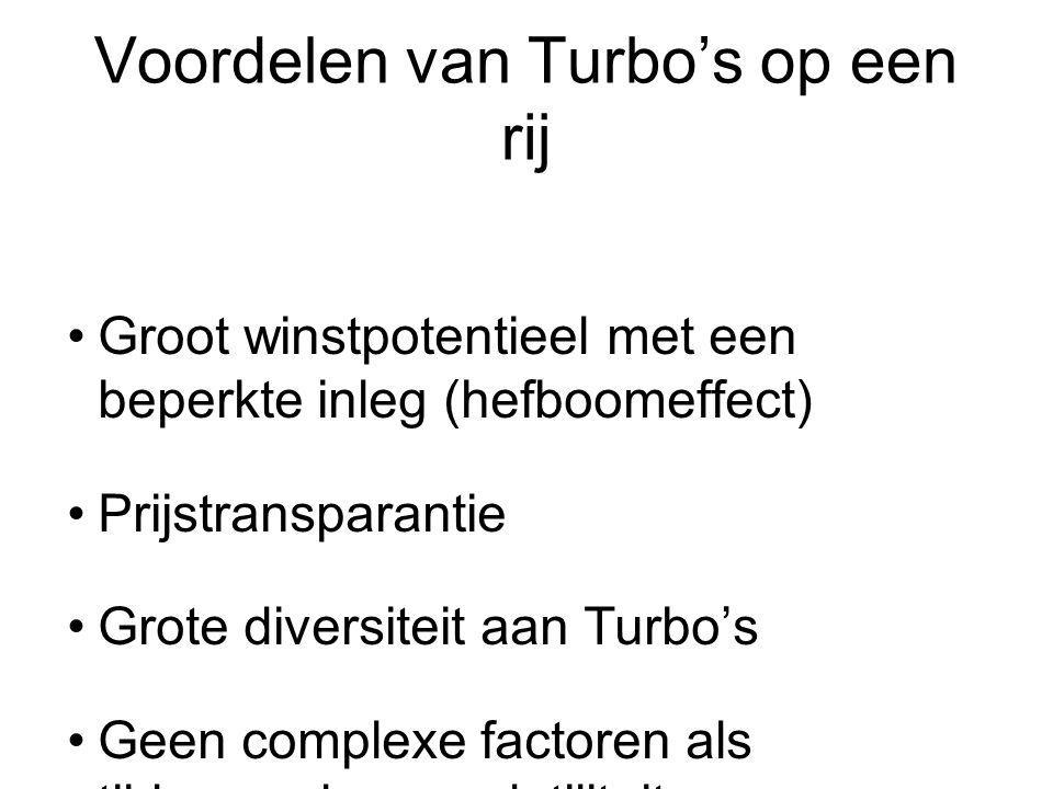 Voordelen van Turbo's op een rij Groot winstpotentieel met een beperkte inleg (hefboomeffect) Prijstransparantie Grote diversiteit aan Turbo's Geen complexe factoren als tijdswaarde en volatiliteit Kortom, een innovatief beleggingsinstrument voor de actieve belegger