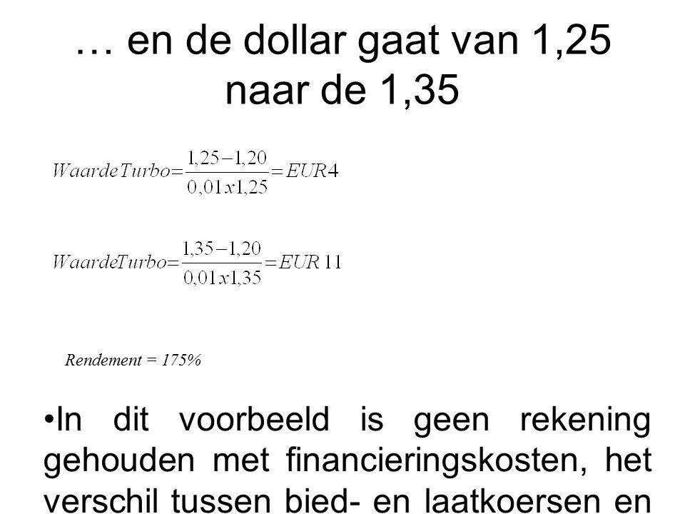 … en de dollar gaat van 1,25 naar de 1,35 Rendement = 175% In dit voorbeeld is geen rekening gehouden met financieringskosten, het verschil tussen bied- en laatkoersen en transactiekosten.