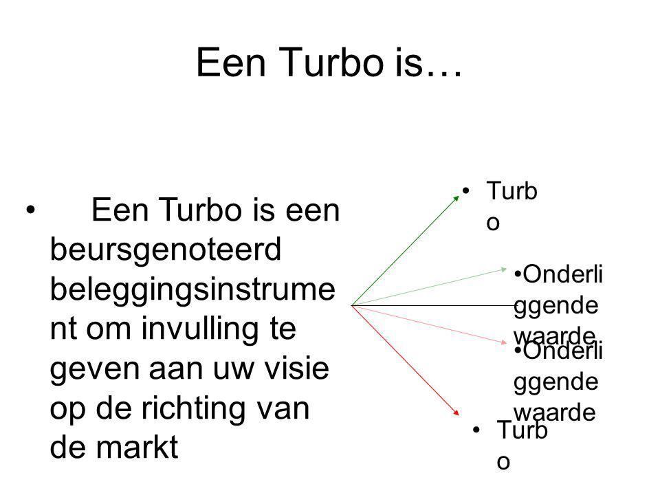 Een Turbo is… Turb o Onderli ggende waarde Turb o Een Turbo is een beursgenoteerd beleggingsinstrume nt om invulling te geven aan uw visie op de richt