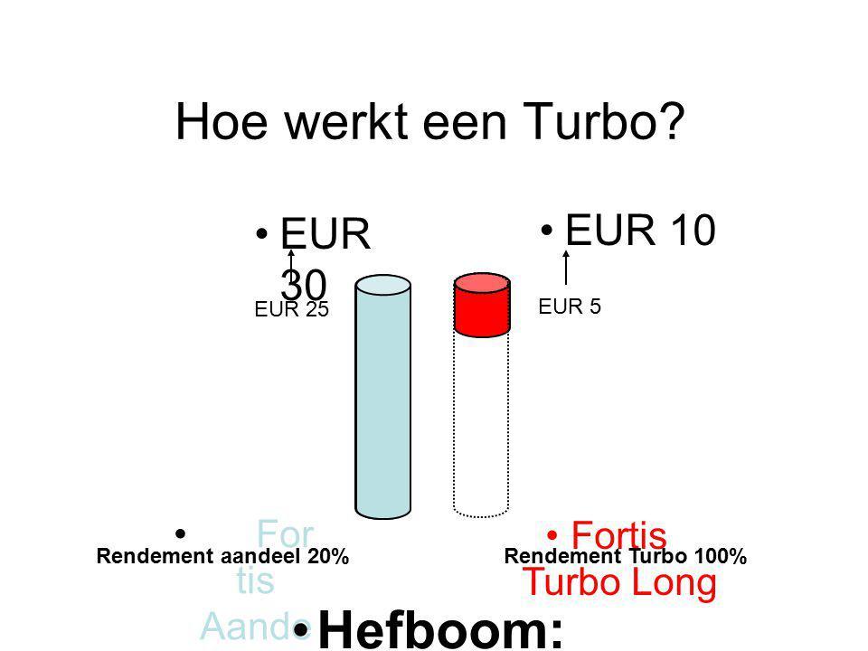 Fortis gaat stijgen: koop een Turbo Long Koers Fortis EUR 25 Financieringsniveau EUR 20 Waarde Turbo Long EUR 5 Stop loss-niveau EUR 21,50 Hefboom25/5 = 5 Fortis 1 % omhoog  Turbo 5% omhoog Fortis 1 % omlaag  Turbo 5% omlaag