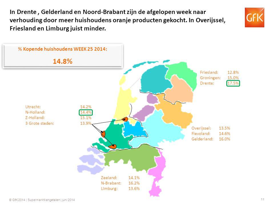 11 © GfK 2014 | Supermarktkengetallen | juni 2014 % Kopende huishoudens WEEK 25 2014: 14.8% % Kopende huishoudens WEEK 25 2014: 14.8% Friesland:12.8% Groningen:15.0% Drente:17.5% Overijssel:13.5% Flevoland:14.6% Gelderland:16.0% Zeeland:14.1% N-Brabant:16.2% Limburg:13.6% Utrecht:14.2% N-Holland:14.4% Z-Holland: 15.1% 3 Grote steden: 13.9% In Drente, Gelderland en Noord-Brabant zijn de afgelopen week naar verhouding door meer huishoudens oranje producten gekocht.