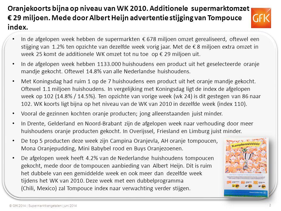 3 © GfK 2014 | Supermarktkengetallen | juni 2014 Door middel van een vast pakket van Oranje gerelateerde foodproducten die in de supermarkten te koop zijn brengt GfK Panel Services Benelux wekelijks, zo lang Oranje in de race is, de Oranjekoorts in beeld.