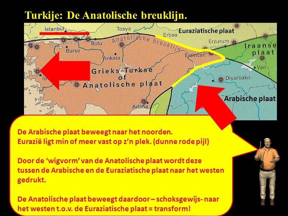 Turkije: De Anatolische breuklijn. Arabische plaat De Arabische plaat beweegt naar het noorden. Eurazië ligt min of meer vast op z'n plek. (dunne rode