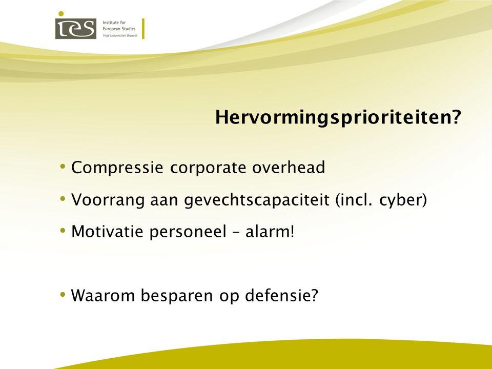 Hervormingsprioriteiten? Compressie corporate overhead Voorrang aan gevechtscapaciteit (incl. cyber) Motivatie personeel – alarm! Waarom besparen op d