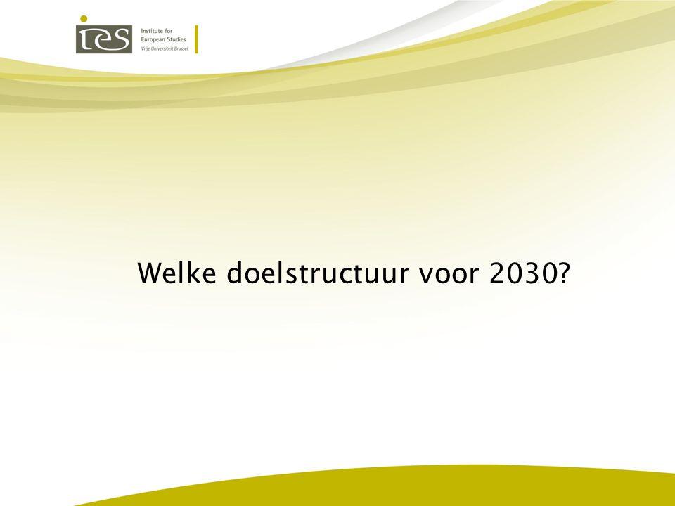 Welke doelstructuur voor 2030?