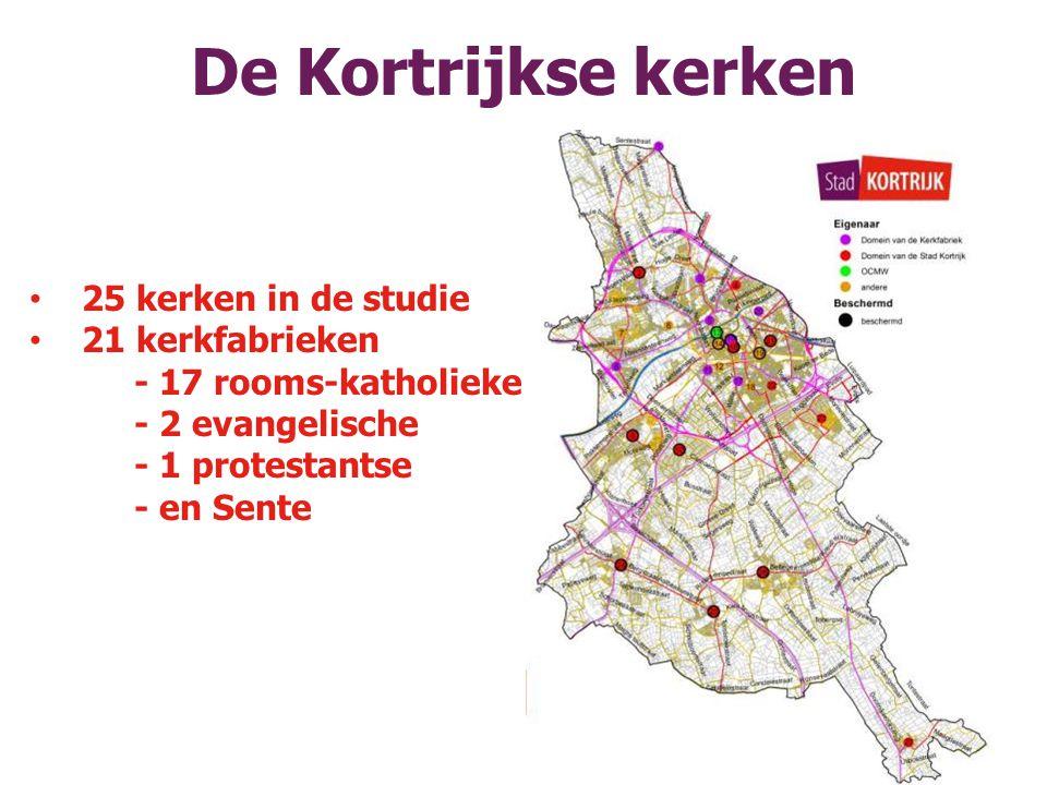 De Kortrijkse kerken 25 kerken in de studie 21 kerkfabrieken - 17 rooms-katholieke - 2 evangelische - 1 protestantse - en Sente