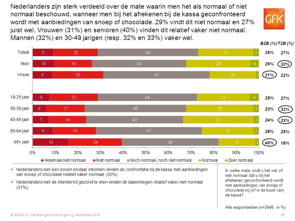 © GfK 2013 | Verleidingen in de omgeving | September 201438 B2B (%) T2B (%) 29% 26% 31% 27% 32% 22% 29% 23% 24% 27% 32% 33% 28% 40% 25% 18% Nederlande