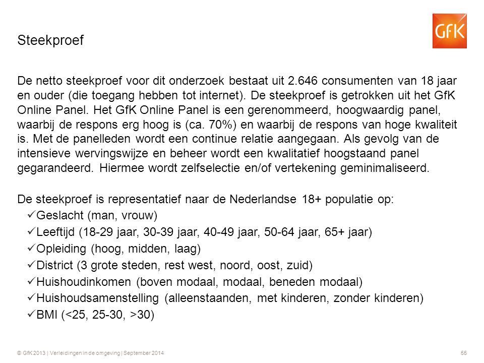 © GfK 2013 | Verleidingen in de omgeving | September 201455 De netto steekproef voor dit onderzoek bestaat uit 2.646 consumenten van 18 jaar en ouder