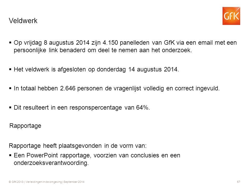 © GfK 2013 | Verleidingen in de omgeving | September 201457  Op vrijdag 8 augustus 2014 zijn 4.150 panelleden van GfK via een email met een persoonli