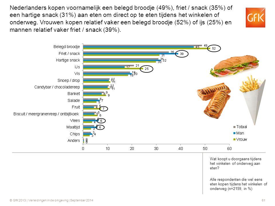 © GfK 2013 | Verleidingen in de omgeving | September 201461 Wat koopt u doorgaans tijdens het winkelen of onderweg aan eten? Alle respondenten die wel