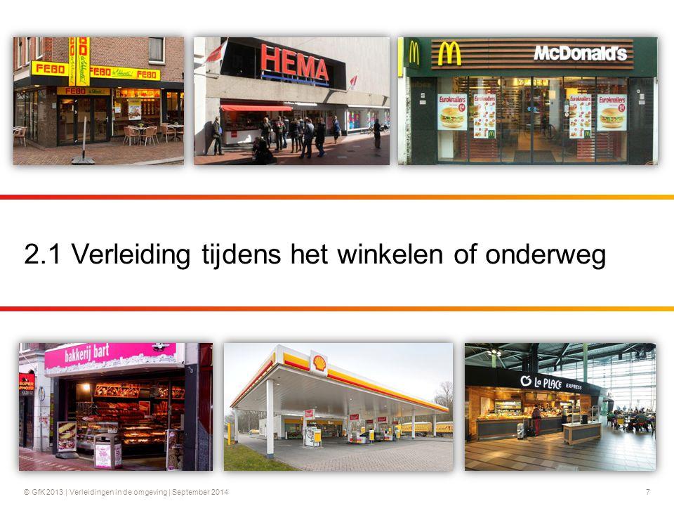 © GfK 2013 | Verleidingen in de omgeving | September 20147 2.1 Verleiding tijdens het winkelen of onderweg