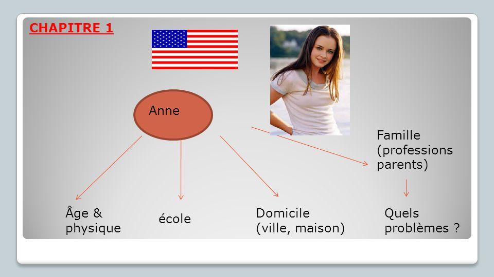 Anne Âge & physique école Domicile (ville, maison) Famille (professions parents) Quels problèmes ? CHAPITRE 1
