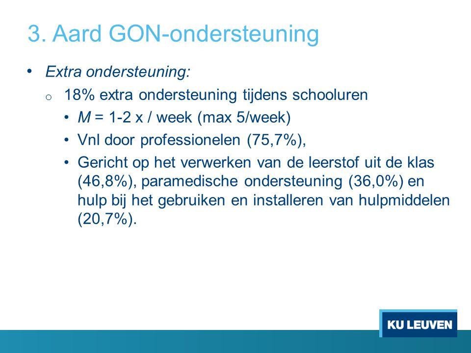 3. Aard GON-ondersteuning Extra ondersteuning: o 18% extra ondersteuning tijdens schooluren M = 1-2 x / week (max 5/week) Vnl door professionelen (75,