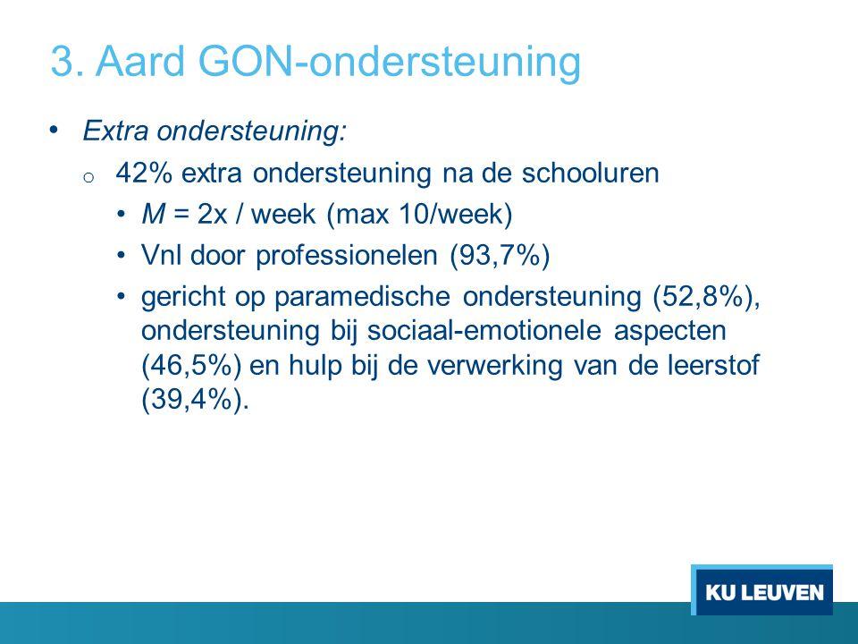 3. Aard GON-ondersteuning Extra ondersteuning: o 42% extra ondersteuning na de schooluren M = 2x / week (max 10/week) Vnl door professionelen (93,7%)