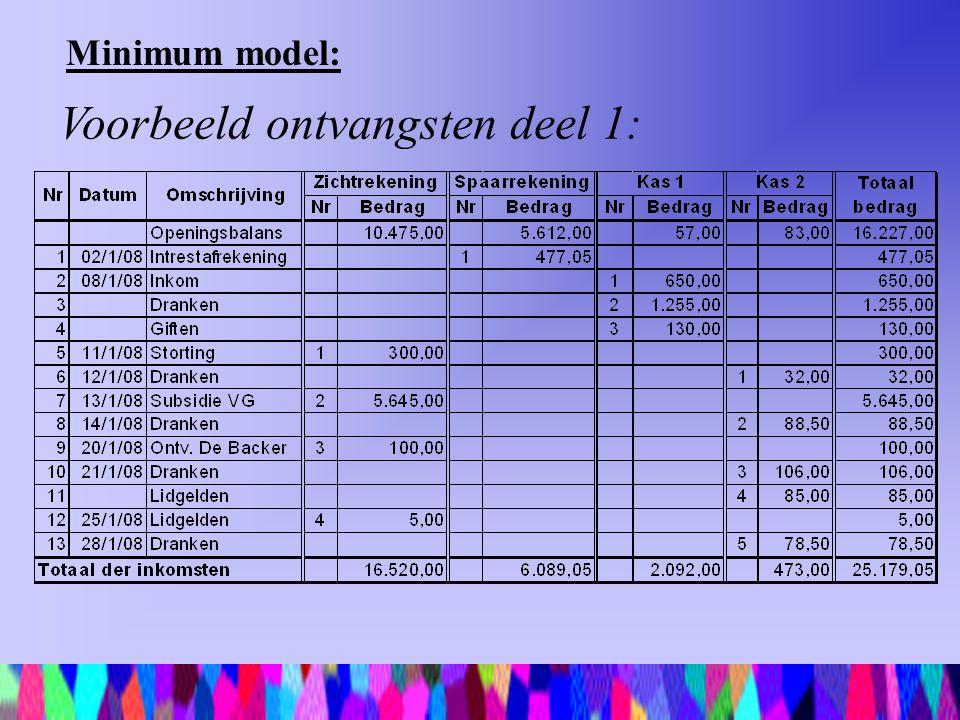 Minimum model: Voorbeeld ontvangsten deel 1: