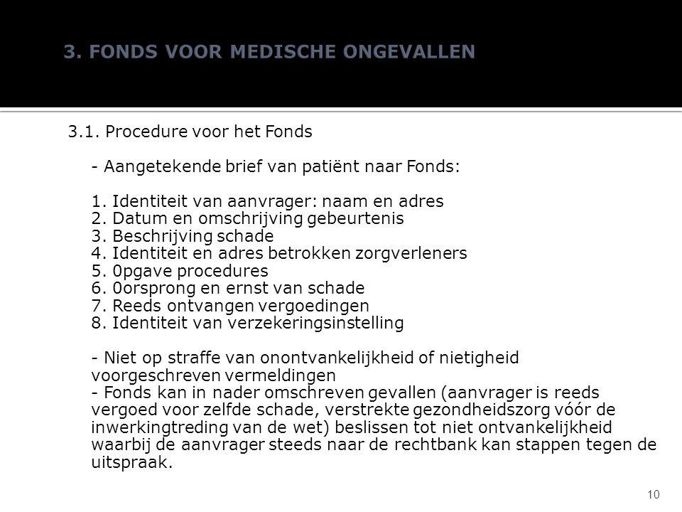 3.1. Procedure voor het Fonds - Aangetekende brief van patiënt naar Fonds: 1.