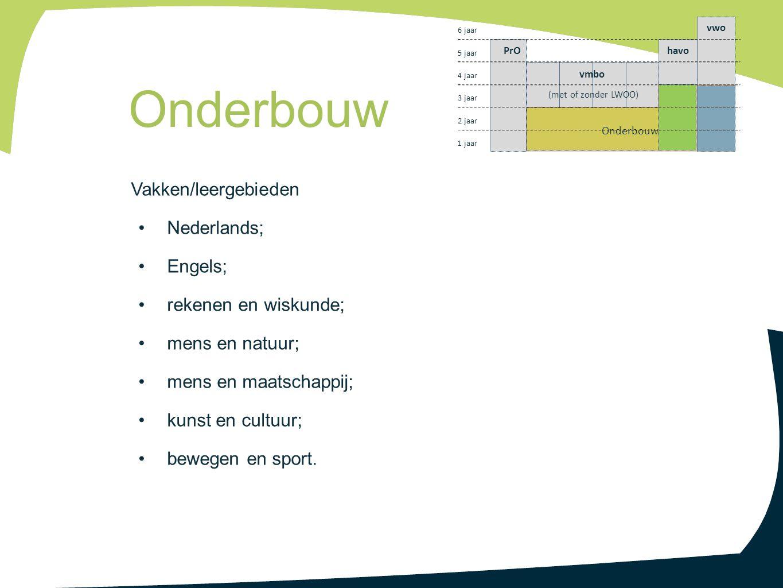 Vakken/leergebieden Nederlands; Engels; rekenen en wiskunde; mens en natuur; mens en maatschappij; kunst en cultuur; bewegen en sport. vwo havo vmbo P
