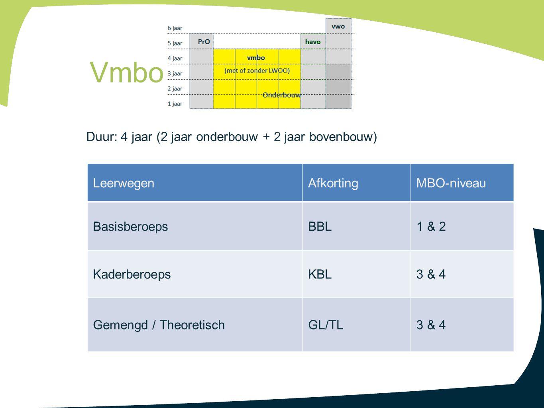 Duur: 4 jaar (2 jaar onderbouw + 2 jaar bovenbouw) LeerwegenAfkortingMBO-niveau BasisberoepsBBL1 & 2 KaderberoepsKBL3 & 4 Gemengd / TheoretischGL/TL3