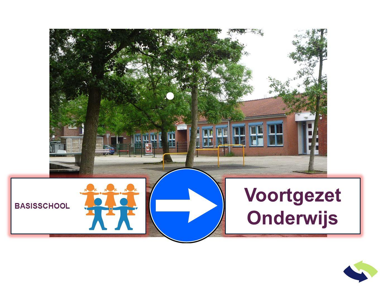 Kopklas vmbo-TL en Kopklas havo/vwo Een extra jaar PO óp de VO-school met veel aandacht voor taal.
