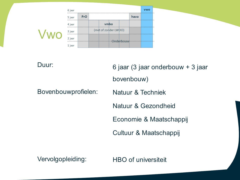 6 jaar (3 jaar onderbouw + 3 jaar bovenbouw) Natuur & Techniek Natuur & Gezondheid Economie & Maatschappij Cultuur & Maatschappij HBO of universiteit