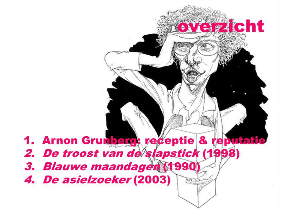 overzicht 1.Arnon Grunberg: receptie & reputatie 2.De troost van de slapstick (1998) 3.Blauwe maandagen (1990) 4.De asielzoeker (2003)