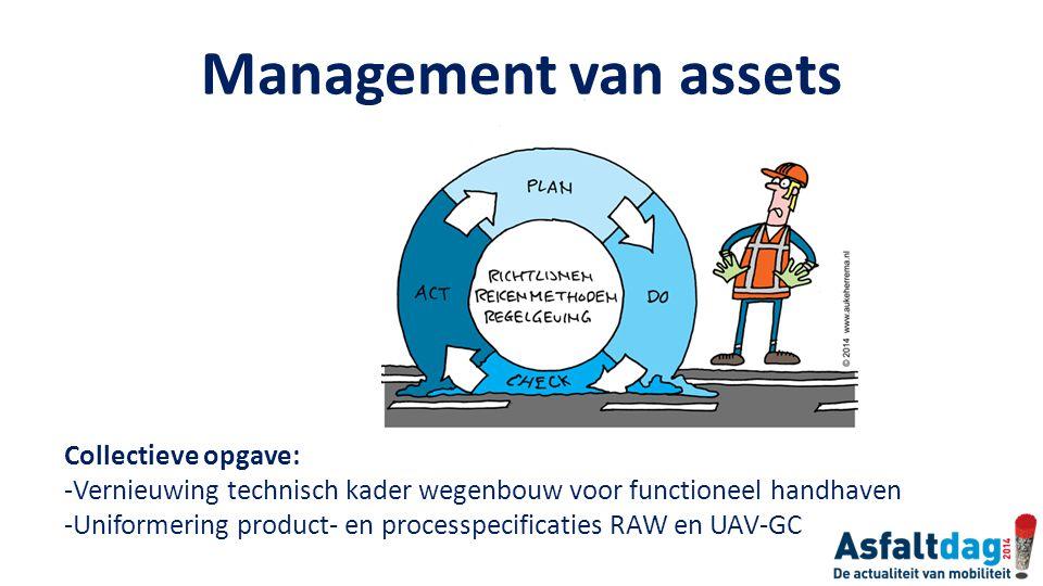Management van assets Collectieve opgave: -Vernieuwing technisch kader wegenbouw voor functioneel handhaven -Uniformering product- en processpecificat