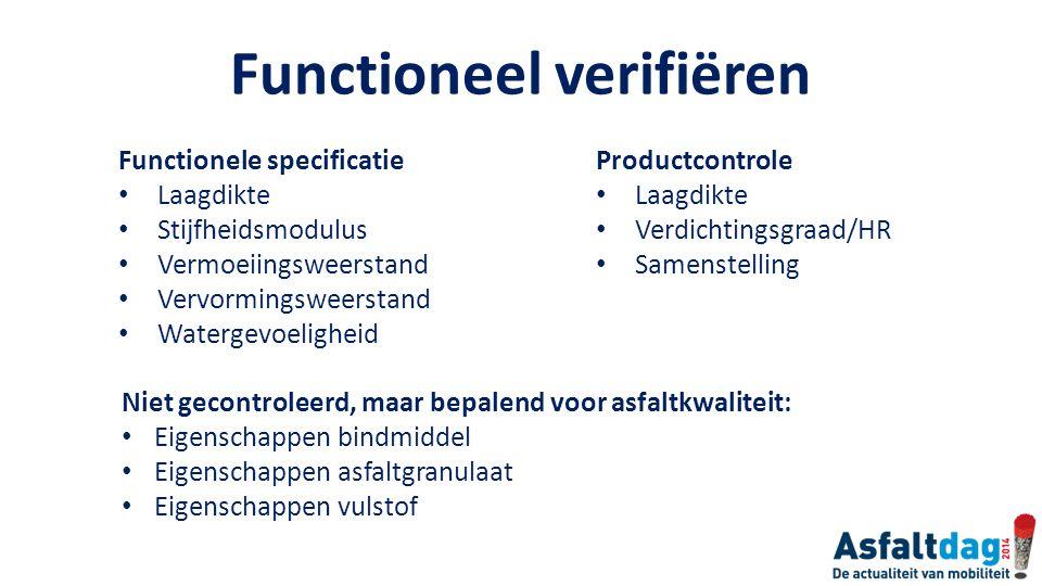 Functioneel verifiëren Functionele specificatie Laagdikte Stijfheidsmodulus Vermoeiingsweerstand Vervormingsweerstand Watergevoeligheid Productcontrol