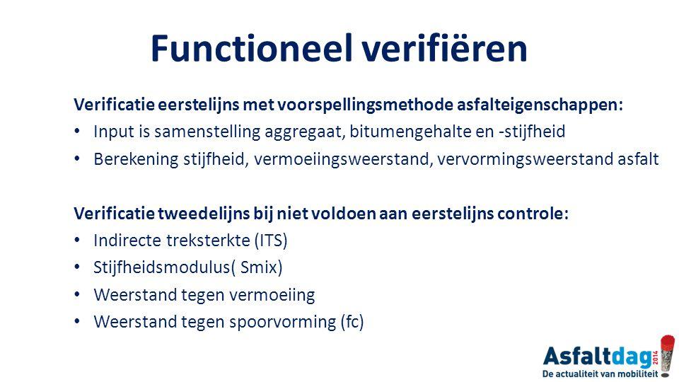 Functioneel verifiëren Verificatie eerstelijns met voorspellingsmethode asfalteigenschappen: Input is samenstelling aggregaat, bitumengehalte en -stij
