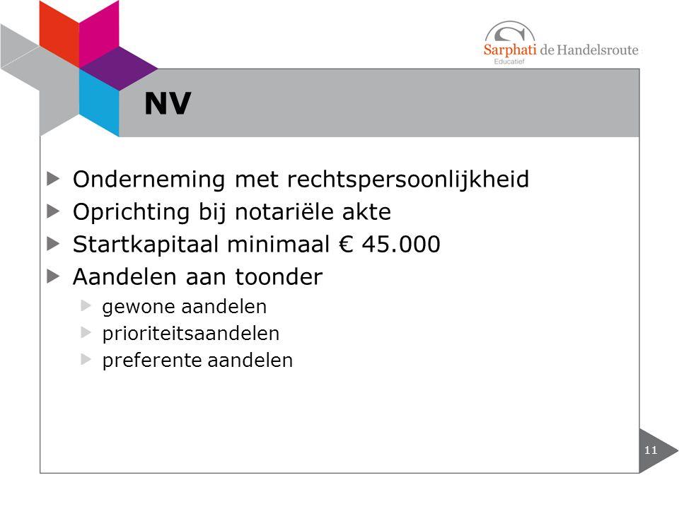 Onderneming met rechtspersoonlijkheid Oprichting bij notariële akte Startkapitaal minimaal € 45.000 Aandelen aan toonder gewone aandelen prioriteitsaa