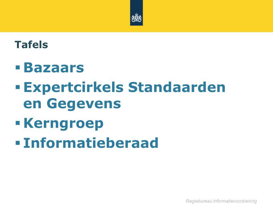 Tafels  Bazaars  Expertcirkels Standaarden en Gegevens  Kerngroep  Informatieberaad
