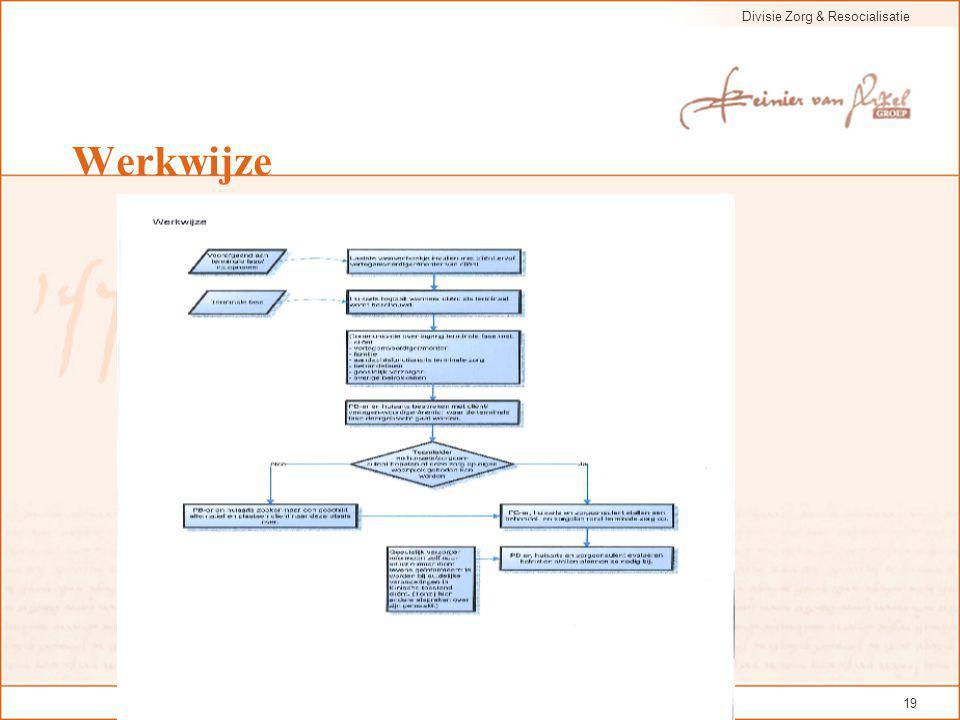 Divisie Zorg & Resocialisatie palliatieve zorg & psychiatrie 29-05-201319 Werkwijze