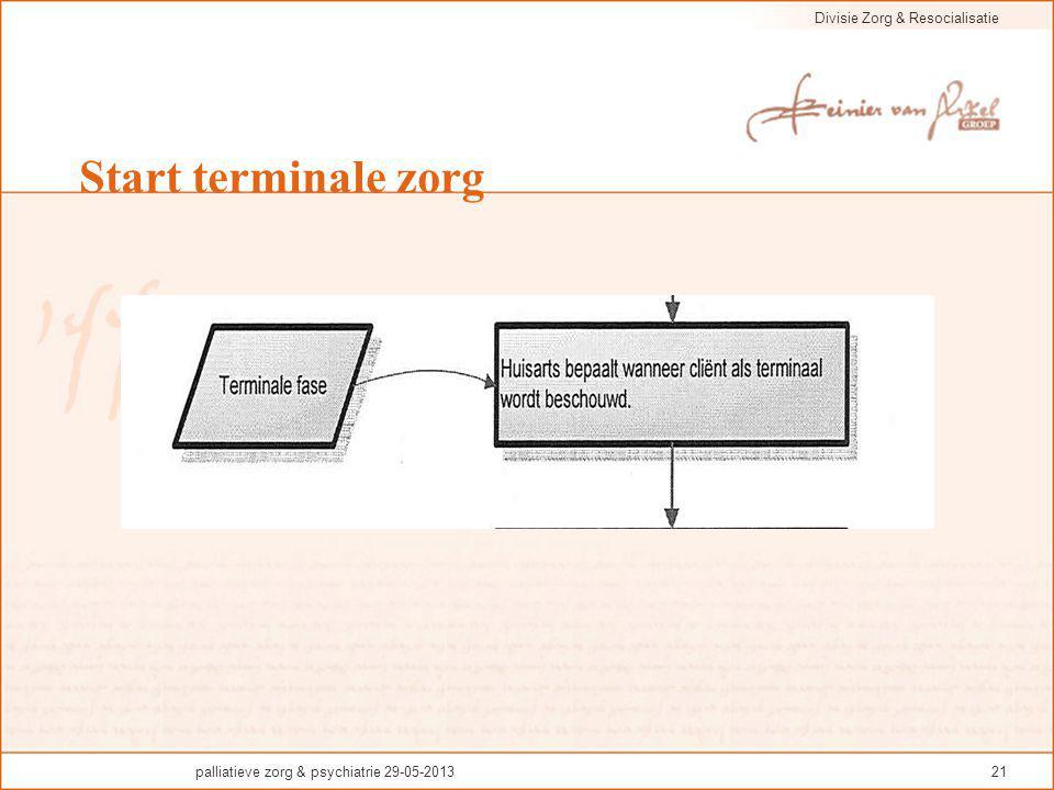 Divisie Zorg & Resocialisatie palliatieve zorg & psychiatrie 29-05-201321 Start terminale zorg