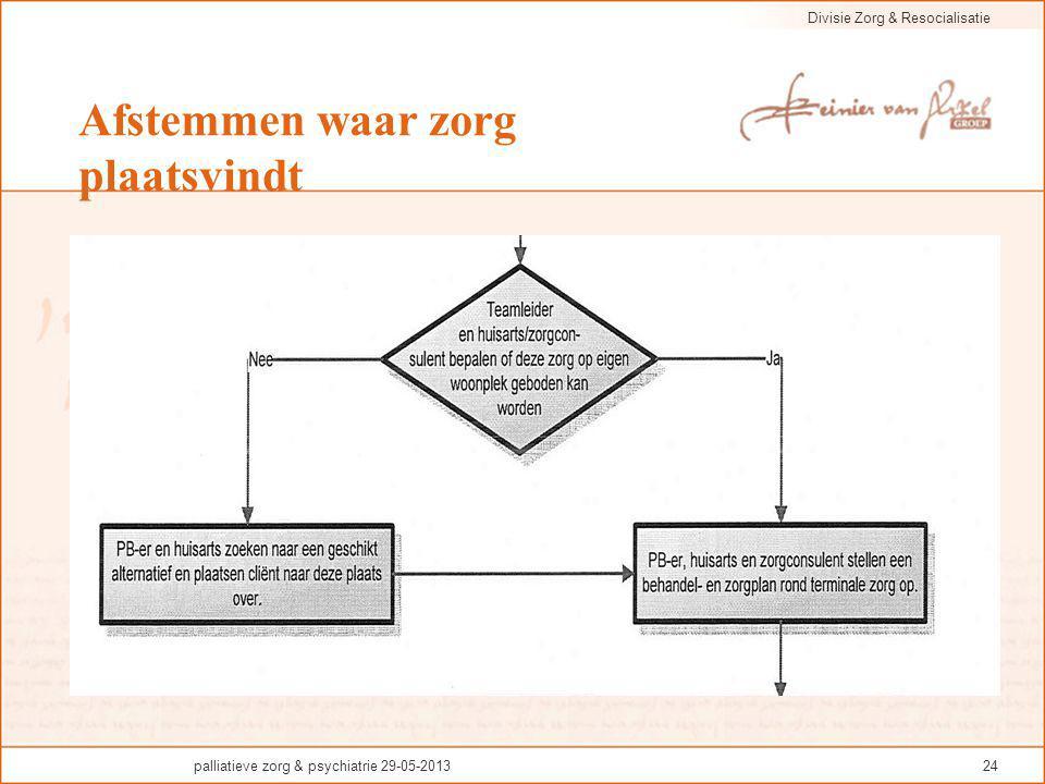 Divisie Zorg & Resocialisatie palliatieve zorg & psychiatrie 29-05-201324 Afstemmen waar zorg plaatsvindt