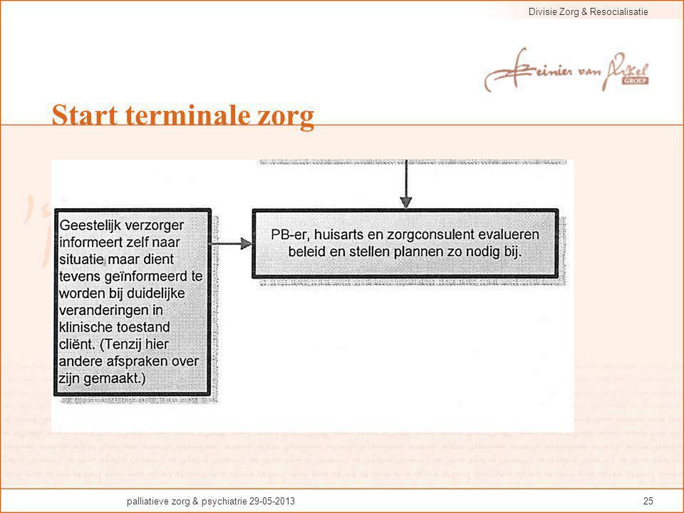 Divisie Zorg & Resocialisatie palliatieve zorg & psychiatrie 29-05-201325 Start terminale zorg