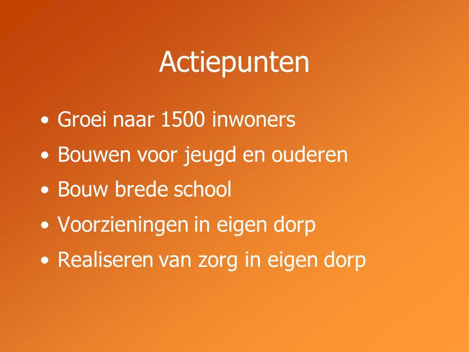 Actiepunten Groei naar 1500 inwoners Bouwen voor jeugd en ouderen Bouw brede school Voorzieningen in eigen dorp Realiseren van zorg in eigen dorp