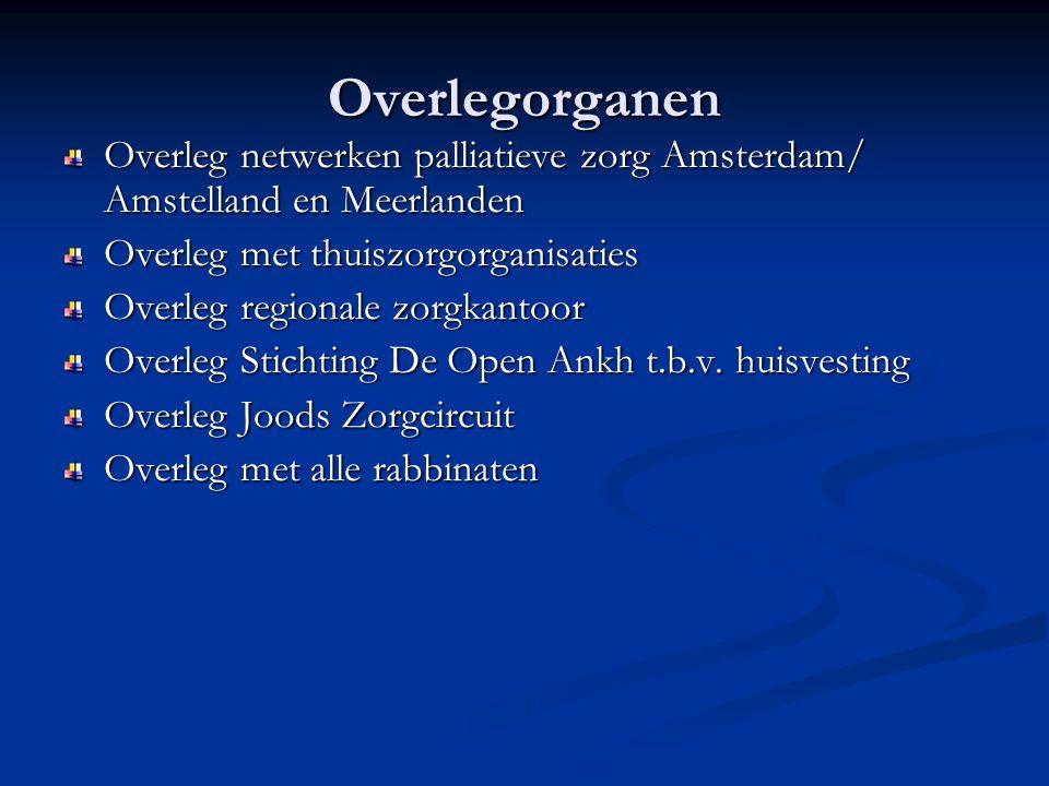 Overlegorganen Overleg netwerken palliatieve zorg Amsterdam/ Amstelland en Meerlanden Overleg met thuiszorgorganisaties Overleg regionale zorgkantoor