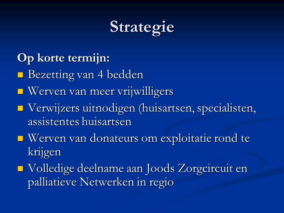 Strategie Op korte termijn: Bezetting van 4 bedden Bezetting van 4 bedden Werven van meer vrijwilligers Werven van meer vrijwilligers Verwijzers uitno
