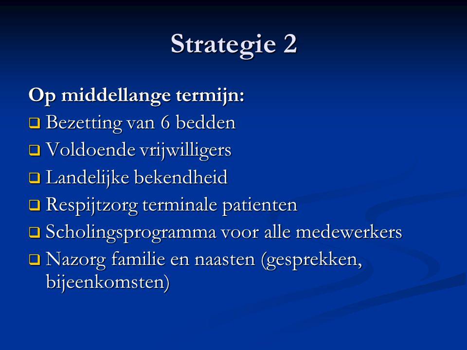 Strategie 2 Op middellange termijn:  Bezetting van 6 bedden  Voldoende vrijwilligers  Landelijke bekendheid  Respijtzorg terminale patienten  Sch