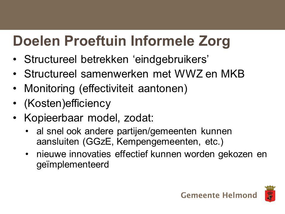 Doelen Proeftuin Informele Zorg Structureel betrekken 'eindgebruikers' Structureel samenwerken met WWZ en MKB Monitoring (effectiviteit aantonen) (Kosten)efficiency Kopieerbaar model, zodat: al snel ook andere partijen/gemeenten kunnen aansluiten (GGzE, Kempengemeenten, etc.) nieuwe innovaties effectief kunnen worden gekozen en geïmplementeerd