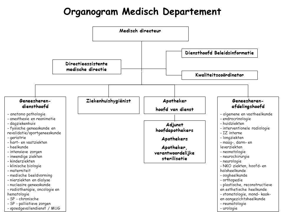 Apotheker hoofd van dienst Organogram Medisch Departement Geneesheren- diensthoofd - anatomo pathologie - anesthesie en reanimatie - dagziekenhuis - f