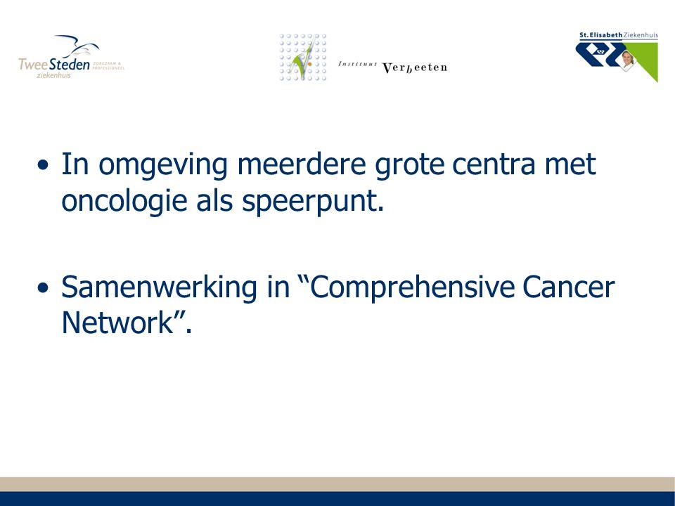 """In omgeving meerdere grote centra met oncologie als speerpunt. Samenwerking in """"Comprehensive Cancer Network""""."""