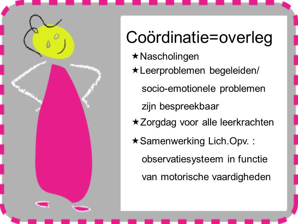 Coördinatie=overleg  Nascholingen  Leerproblemen begeleiden/ socio-emotionele problemen zijn bespreekbaar  Zorgdag voor alle leerkrachten  Samenwerking Lich.Opv.