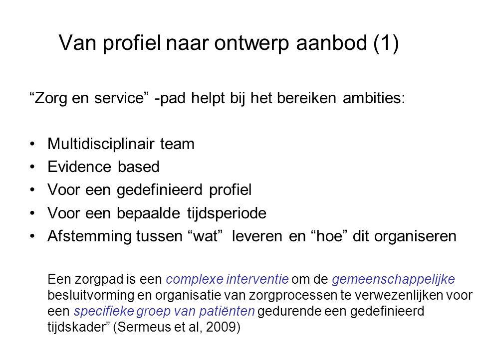 """Van profiel naar ontwerp aanbod (1) """"Zorg en service"""" -pad helpt bij het bereiken ambities: Multidisciplinair team Evidence based Voor een gedefinieer"""